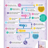 Your Roadmap to Inspire Peaceful Newborn Sleep